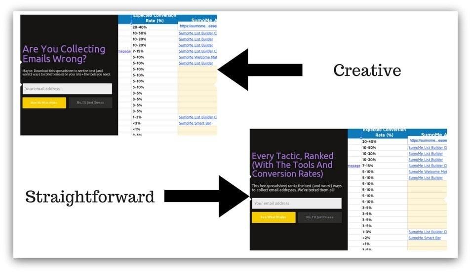 Titolo per modulo opt-in. Creativo o diretto?